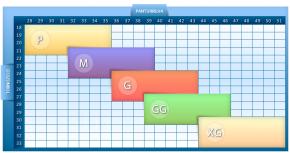 tabela-linha-feminina-3-4.png